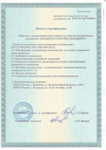 Область сертификации